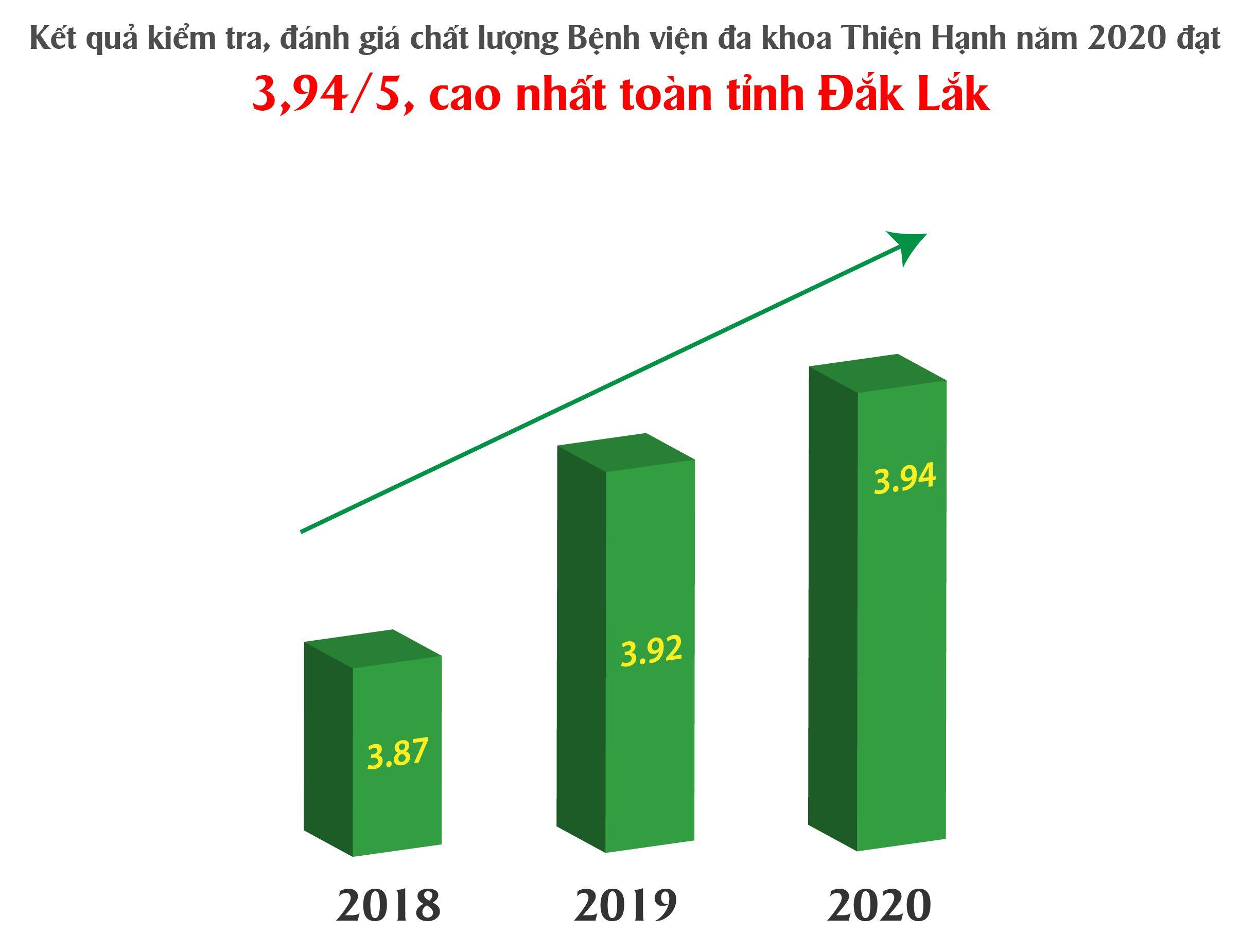 tieu chi 2020-01